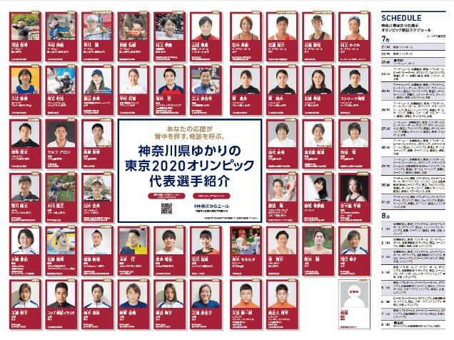 東京オリンピック神奈川県ゆかりの代表選手一覧